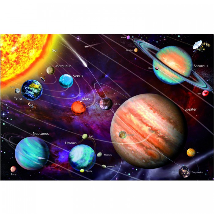 Puzzle Phosphorescent - Système Solaire
