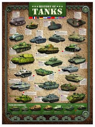 Puzzle Eurographics-6000-0381 Histoire des chars