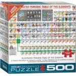 Puzzle  Eurographics-6500-5355 Pièces XXL - Tableau Périodique des Eléments Illustré