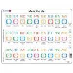 Puzzle Cadre - MemoPuzzle (en Suédois)